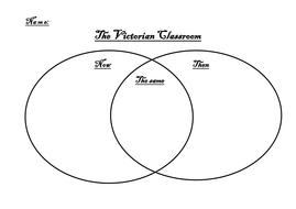 Venn diagram worksheet.doc