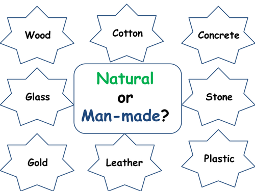 Manmade and Natural materials by taw2704 Teaching Resources TES – Natural Resources Worksheets