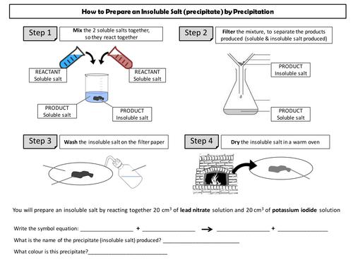 C210 Precipitation Reactions Insoluble salts by almahad – Precipitation Worksheet