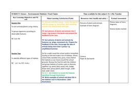 habitat topic planning ks2