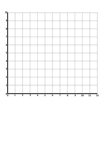 Blank Coordinate Grid 1st Quadrant By Laura Walker79