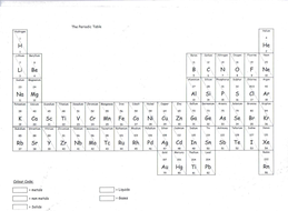 Periodic table to colour by davegar teaching resources tes periodic table to colour urtaz Image collections