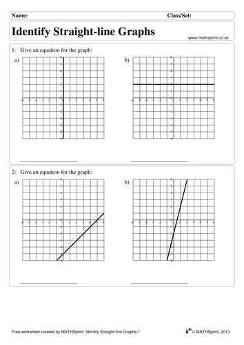 Linear Graphs y=mx+c practice questions +solutions by