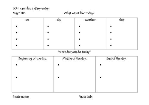 Diary Writing Template Ks1 Gallery - Template Design Ideas