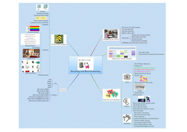 Revising and Remembering Mindmap.pdf