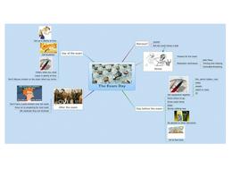 The Exam Day Mindmap.pdf