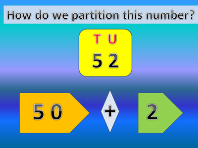 Image result for partitioned two digit number