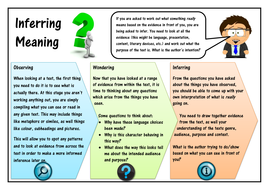Inferring Meaning Support Mat