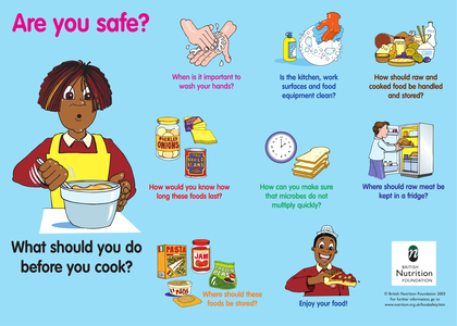 Food Safety Poster Resources Tes