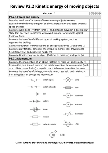 Science Electricity Review Cheat Sheet By Wkcheezy Download Free