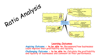 Ratio analysis by roch1987 teaching resources tes ratio analysispptx ccuart Image collections