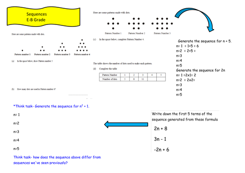 Counting Number worksheets : sequences worksheets tes Sequences ...