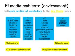 AQA Spanish - GCSE Reading - last minute revision