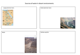 student notes on sources of water.pptx