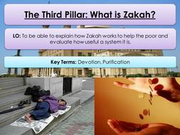 The Third Pillar: Zakah