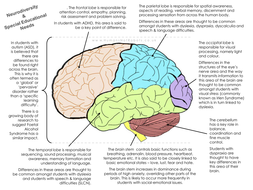 Neurodiversity and SEN Poster