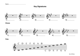 Key Signatures - Working Them Out