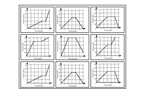 Introduction to DistanceTime Graphs by ptarmigan Teaching – Distance Time Graph Worksheet