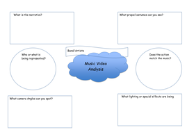 music video analysis worksheet by bethenymay teaching resources tes. Black Bedroom Furniture Sets. Home Design Ideas