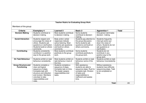 Rubric For Group Work 11