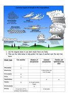 predicting weather using clouds.docx