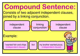 sentence level posters and displays by allanah9 teaching resources