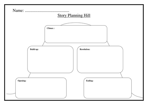 Story Planning Hill KS2 writing template by rfernley Teaching – Writing Template