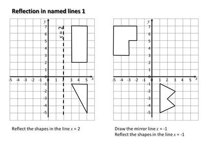Reflections in named lines: KS3 / KS4 Maths by madalien