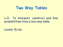 Two way Tables  Probability   YouTube additionally Two Way Tables by MrsKimMcKee   Teaching Resources moreover Two way tables   venn diagrams besides Two Way Tables And Relative Frequency Worksheet Answers Metal Work moreover anic Two Way Frequency Tables   The Math Projects Journal also Two Way Tables Worksheet With Answers Practice Two Way Tables Math additionally Quiz   Worksheet   Two Way Tables   Study in addition  likewise Two Way Frequency Tables and Probability   MathBitsNotebook A2 also 5 Venn Diagrams and Two Way Tables   YouTube furthermore  moreover  together with Two Way Tables Worksheet With Answers Two Way Tables Match And Paste also Alge EOC Quiz   Two Way Tables with Probability BUNDLE   TpT furthermore anic Two Way Frequency Tables   The Math Projects Journal furthermore How Exploring Probability Using Two Way Tables Clarifies the. on probability two way tables worksheet