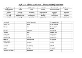 Vocabulary activity based on AQA past paper German