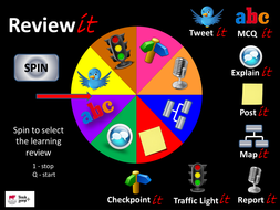 Review Wheel