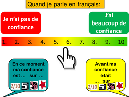 Encouraging the use of target language: French
