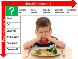 Template for getting pupils to ask questions routinely and often.pptx