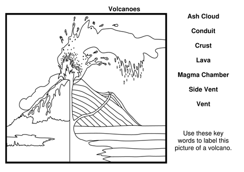 Volcano diagram to label ks2 diagram volcanoes full scheme of work by asadler79 teaching resources tes ccuart Gallery