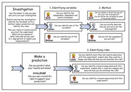 B-Investigation student guide sheet.pdf