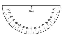 D-Pendulum backing sheet.docx