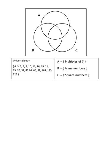 Venn Diagram Notation Resources Tes