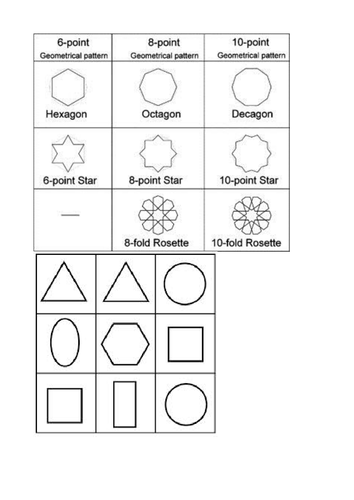 name symmetry art instructions
