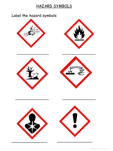 New Ghs Hazard Symbols By Rahmich Teaching Resources Tes