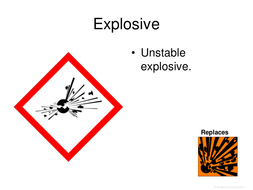 New ghs hazard symbols by rahmich teaching resources tes hazard symbols 2013pptx ccuart Image collections