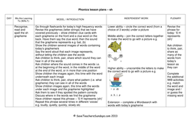 sh phonics lesson plan, worksheets and activities by ...