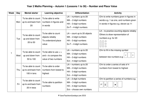 Year 2 Maths Planning New 2014 Curriculum by SaveTeachersSundays – Year Two Maths Worksheets