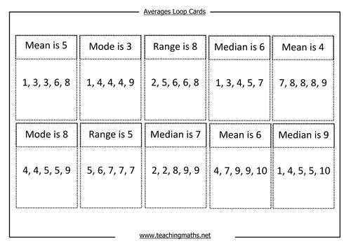 Averages mode median mean and range by TeachingMaths – Median Mode Range Worksheet