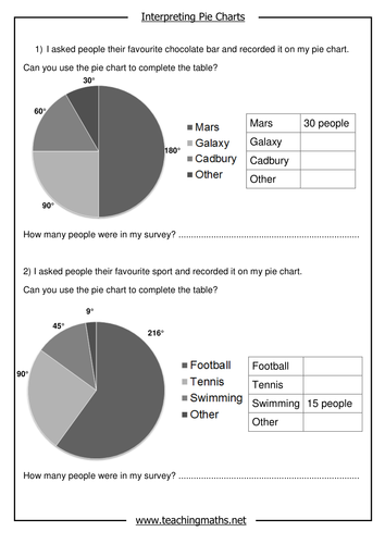 Common Worksheets » Pie Chart Problems Worksheets - Preschool and ...