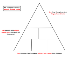 Learning Triangle - Religion, Peace & Justice Overview.docx