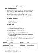 Belief about Deity: Revision Sheet 1