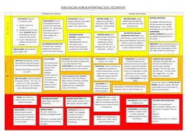 Strategies_sheet[1].doc
