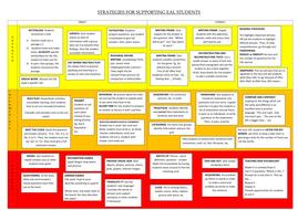 EAL Strategies Mat