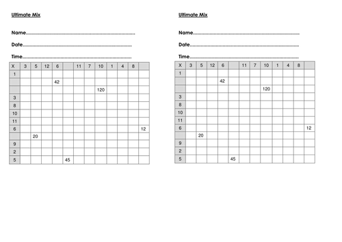Multiplication Challenge Grids Differentiated by kla148 – Multiplication Table Worksheet Blank