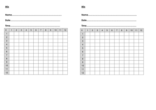 Multiplication Challenge Grids Differentiated by kla148 – Multiplication Squares Worksheets